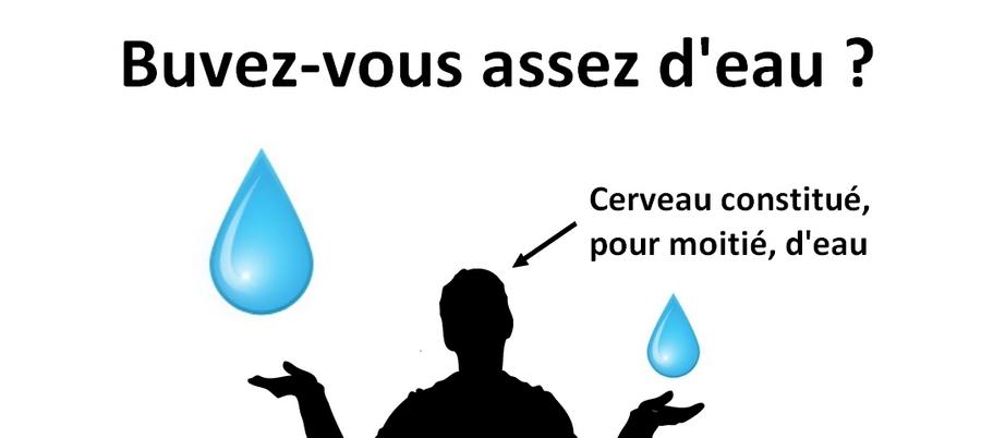 Combien boire d'eau par jour