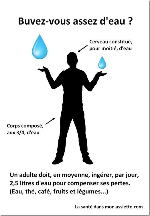 eau thumb Combien doit on boire deau par jour ?