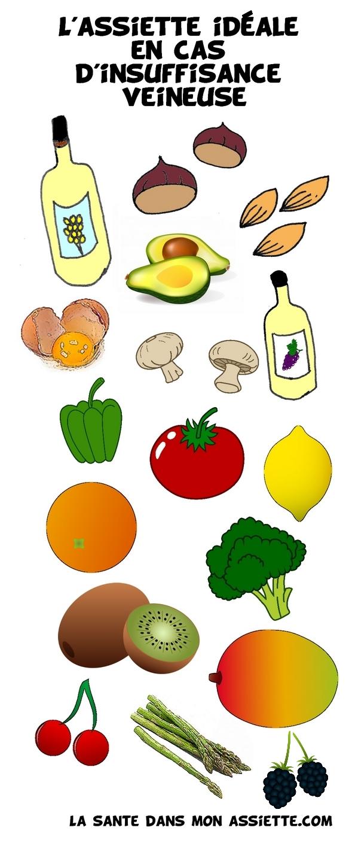 insuffisance veineuse aliments1 Que mettre dans son assiette en cas dinsuffisance veineuse ?
